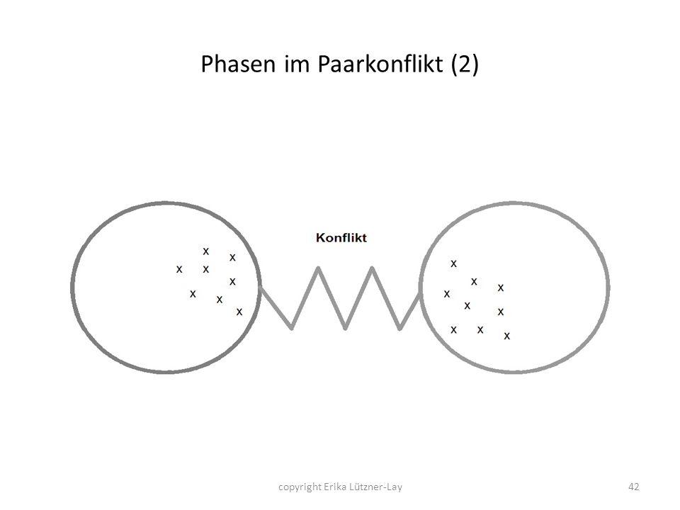 Phasen im Paarkonflikt (2)