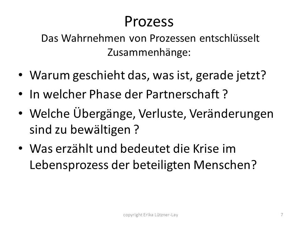 Prozess Das Wahrnehmen von Prozessen entschlüsselt Zusammenhänge: