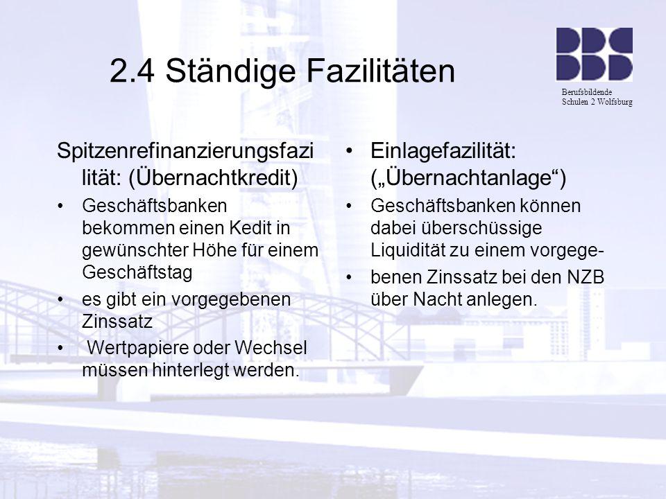2.4 Ständige Fazilitäten Spitzenrefinanzierungsfazilität: (Übernachtkredit)
