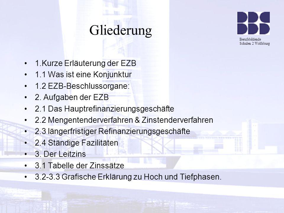 Gliederung 1.Kurze Erläuterung der EZB 1.1 Was ist eine Konjunktur
