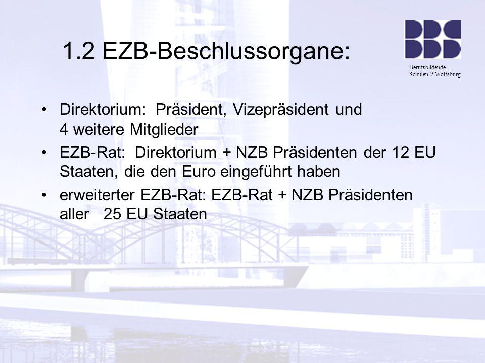1.2 EZB-Beschlussorgane: