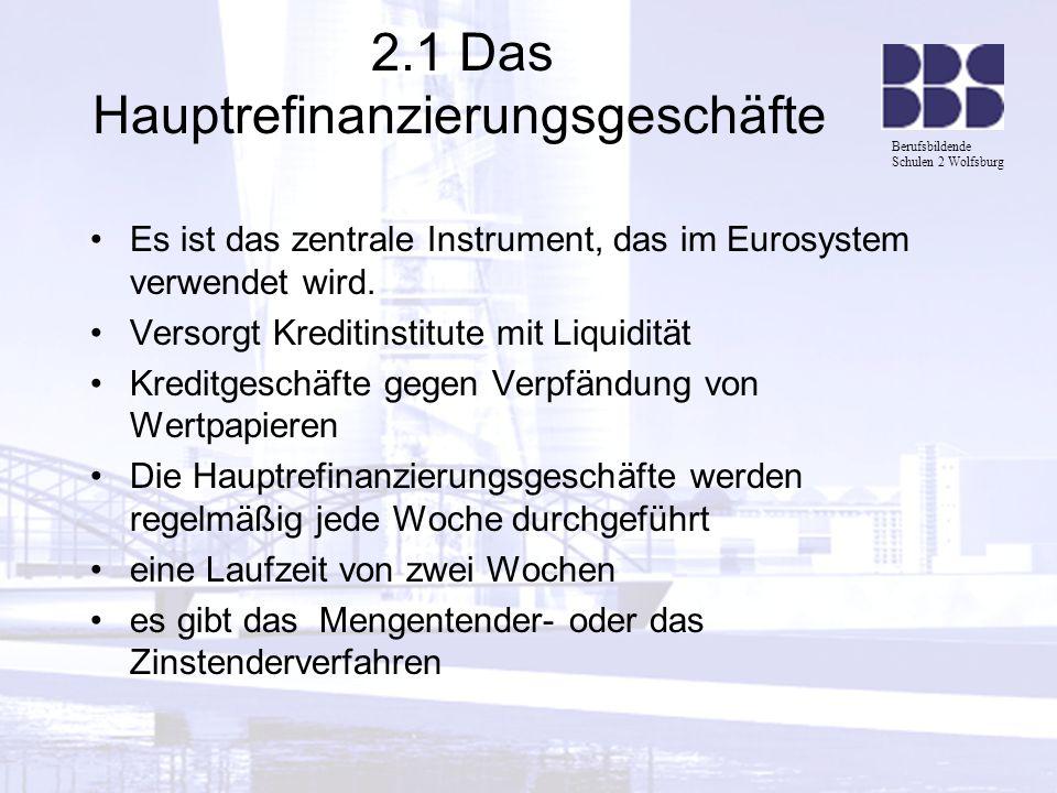 2.1 Das Hauptrefinanzierungsgeschäfte