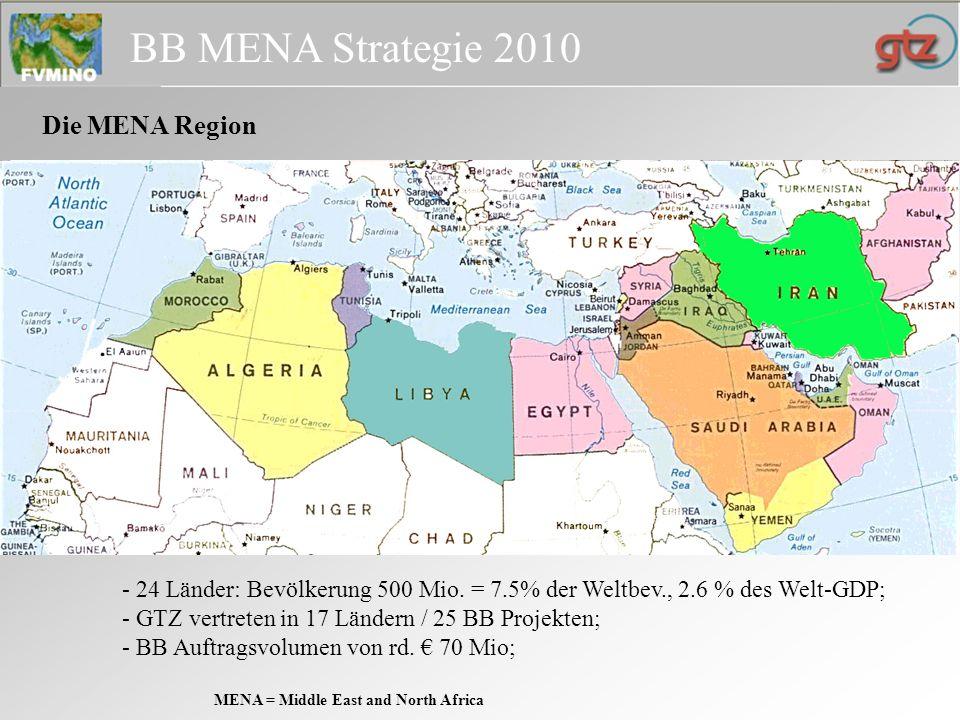 Die MENA RegionMENA = Middle East and North Africa.