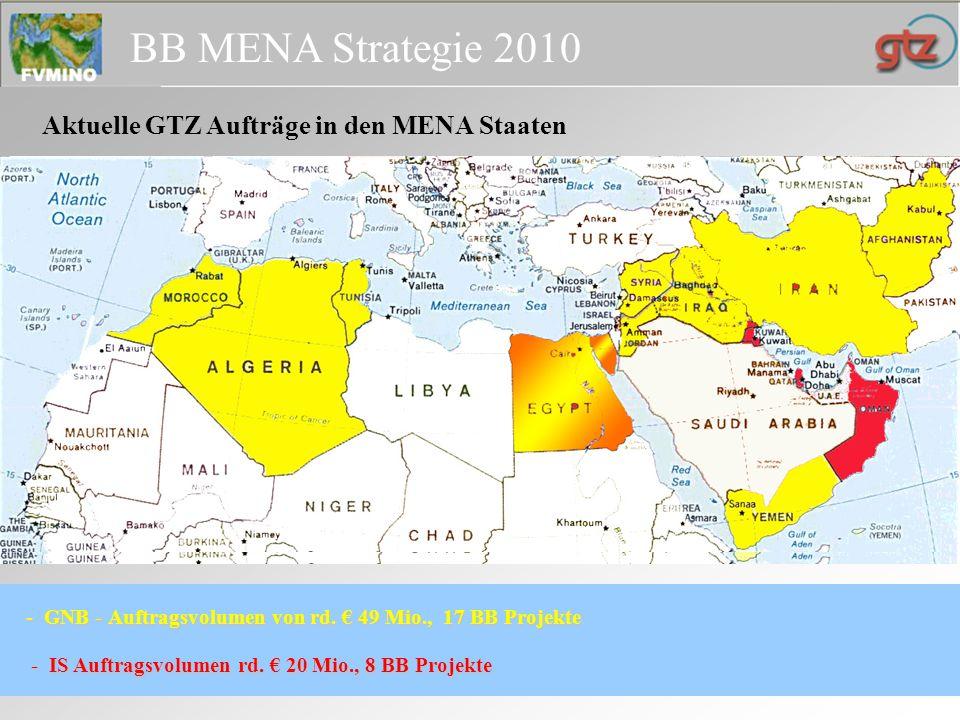 GNB - Auftragsvolumen von rd. € 49 Mio., 17 BB Projekte