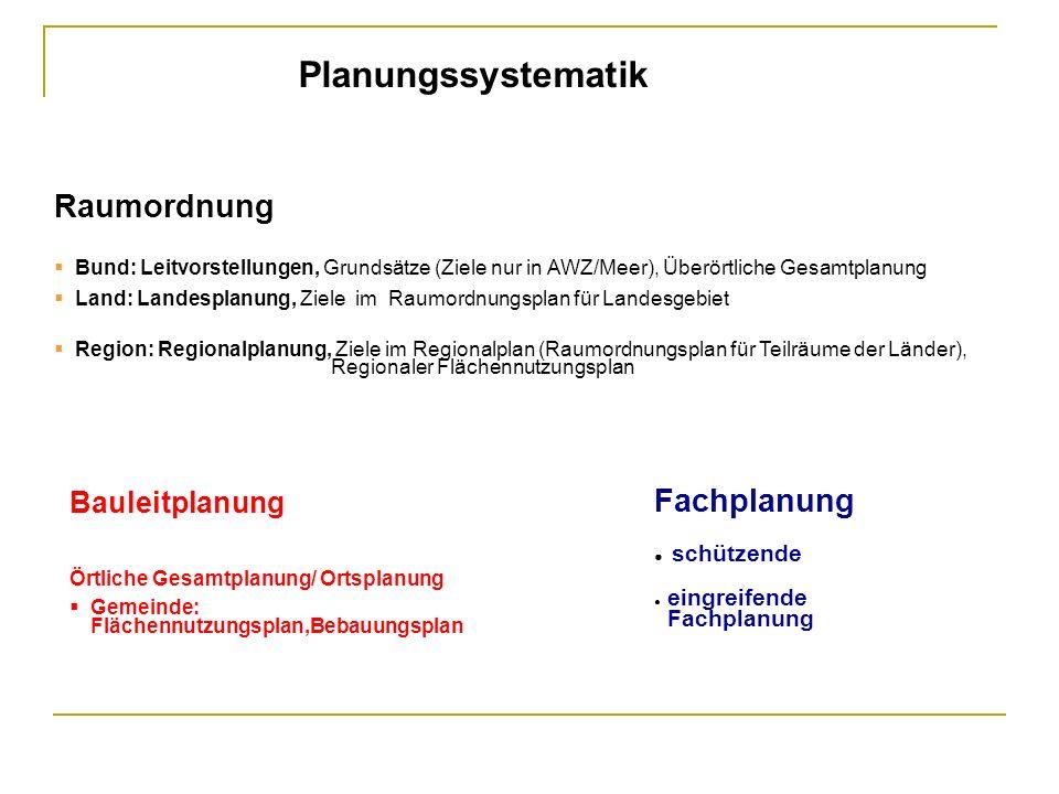 Planungssystematik Raumordnung Fachplanung schützende Bauleitplanung