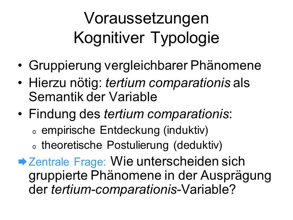 Voraussetzungen Kognitiver Typologie