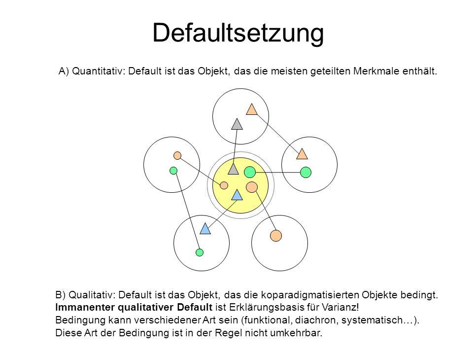 Defaultsetzung A) Quantitativ: Default ist das Objekt, das die meisten geteilten Merkmale enthält.