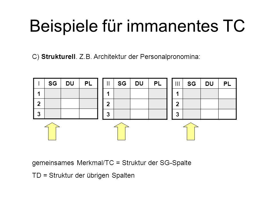 Beispiele für immanentes TC