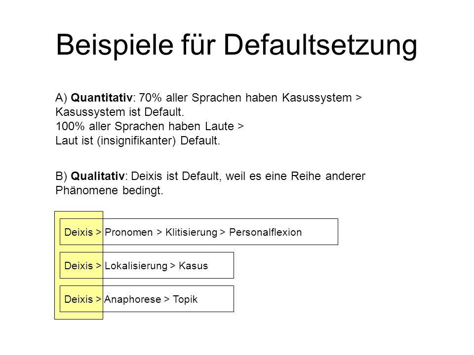 Beispiele für Defaultsetzung