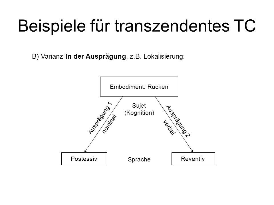 Beispiele für transzendentes TC