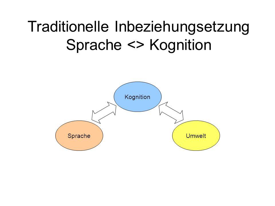 Traditionelle Inbeziehungsetzung Sprache <> Kognition