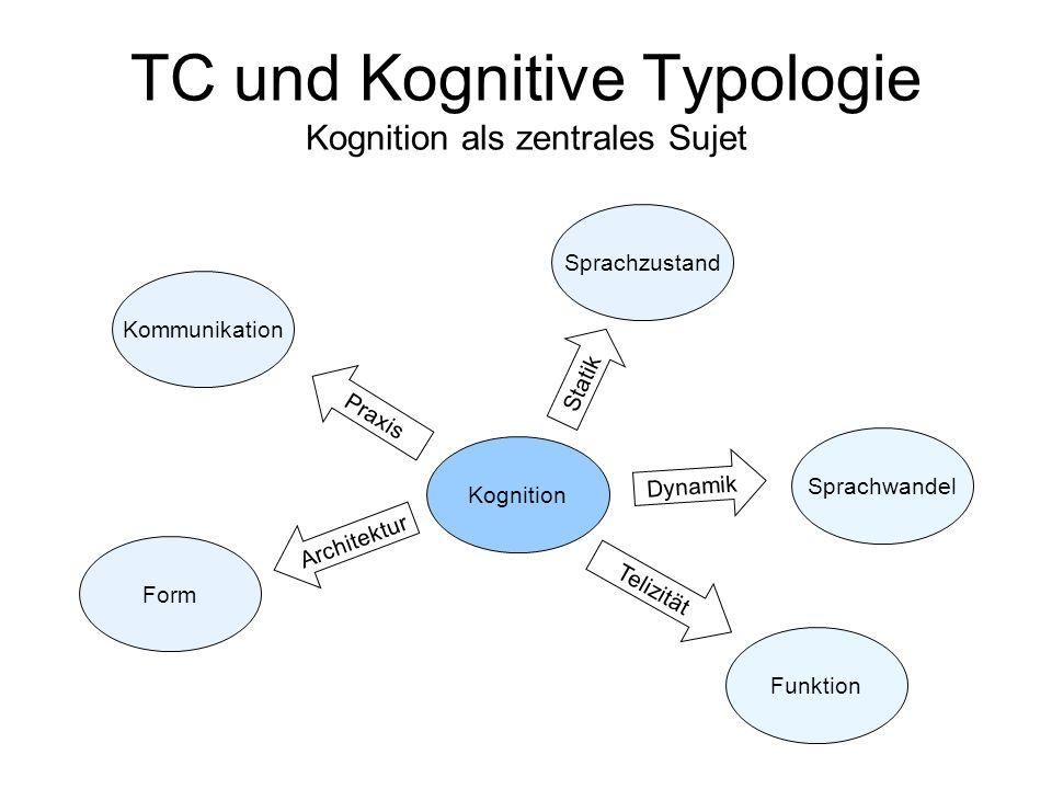 TC und Kognitive Typologie Kognition als zentrales Sujet