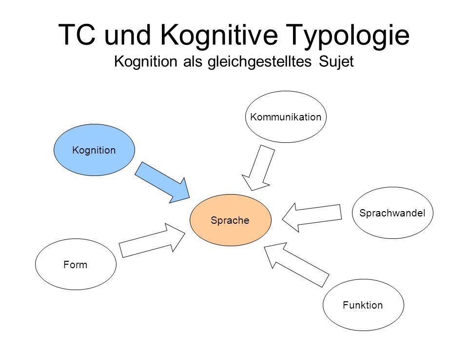 TC und Kognitive Typologie Kognition als gleichgestelltes Sujet