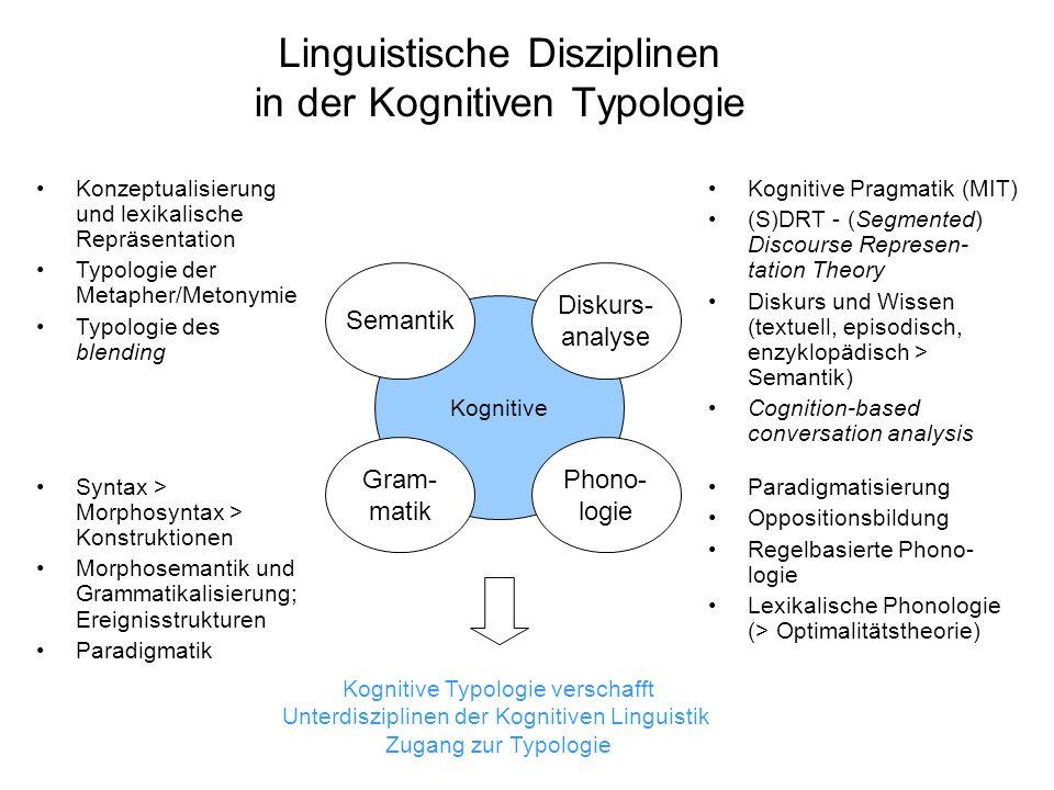 Linguistische Disziplinen in der Kognitiven Typologie