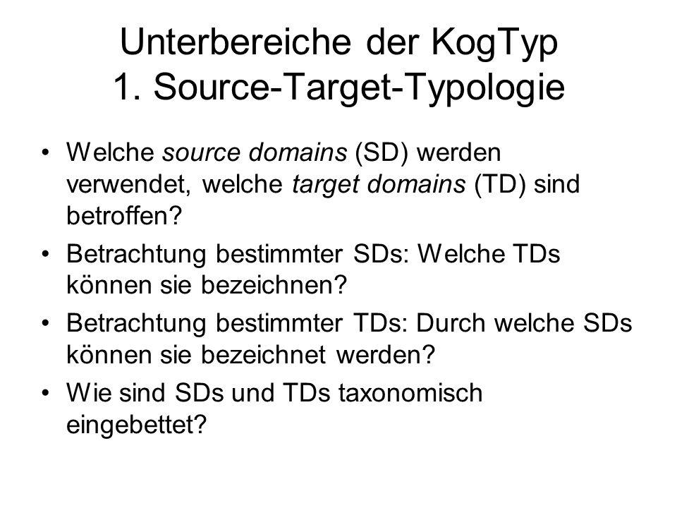 Unterbereiche der KogTyp 1. Source-Target-Typologie