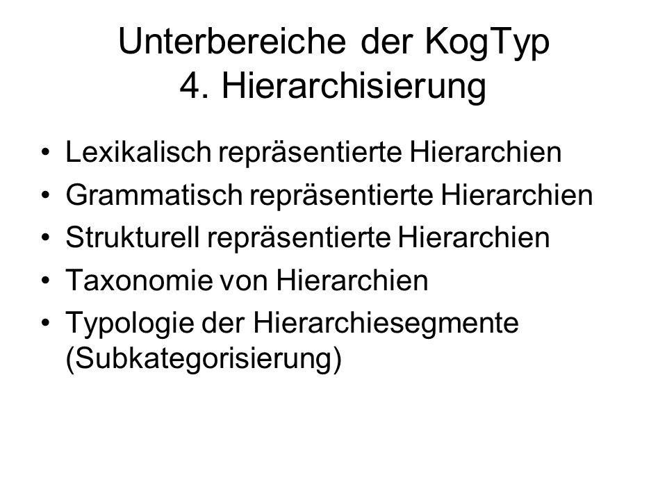 Unterbereiche der KogTyp 4. Hierarchisierung