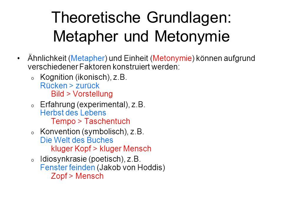Theoretische Grundlagen: Metapher und Metonymie