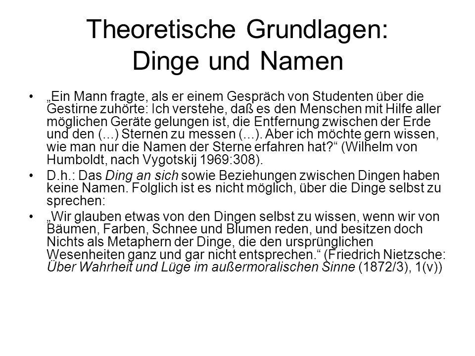 Theoretische Grundlagen: Dinge und Namen
