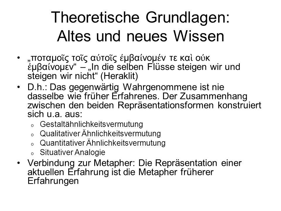 Theoretische Grundlagen: Altes und neues Wissen