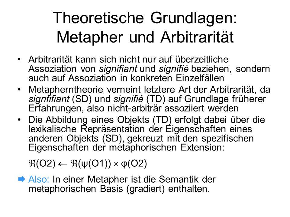 Theoretische Grundlagen: Metapher und Arbitrarität