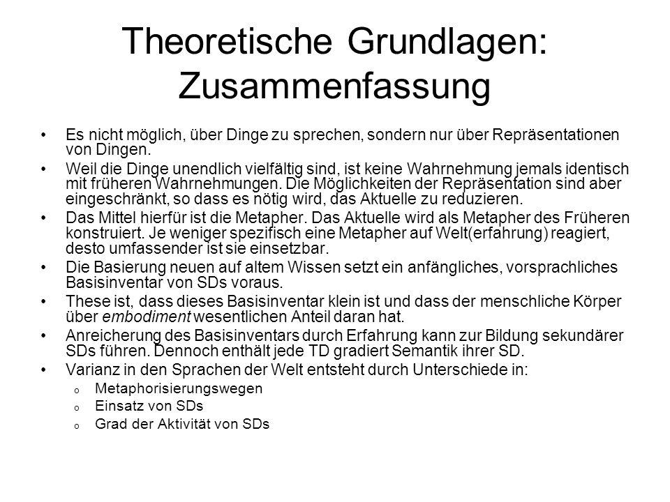 Theoretische Grundlagen: Zusammenfassung