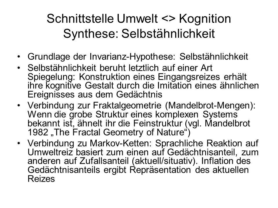Schnittstelle Umwelt <> Kognition Synthese: Selbstähnlichkeit