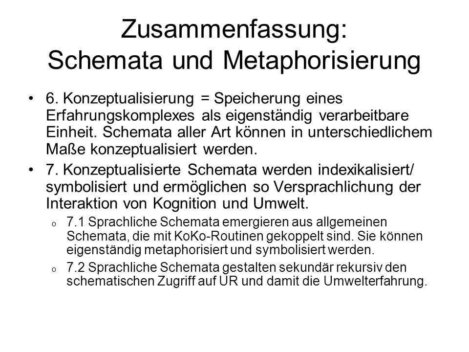 Zusammenfassung: Schemata und Metaphorisierung