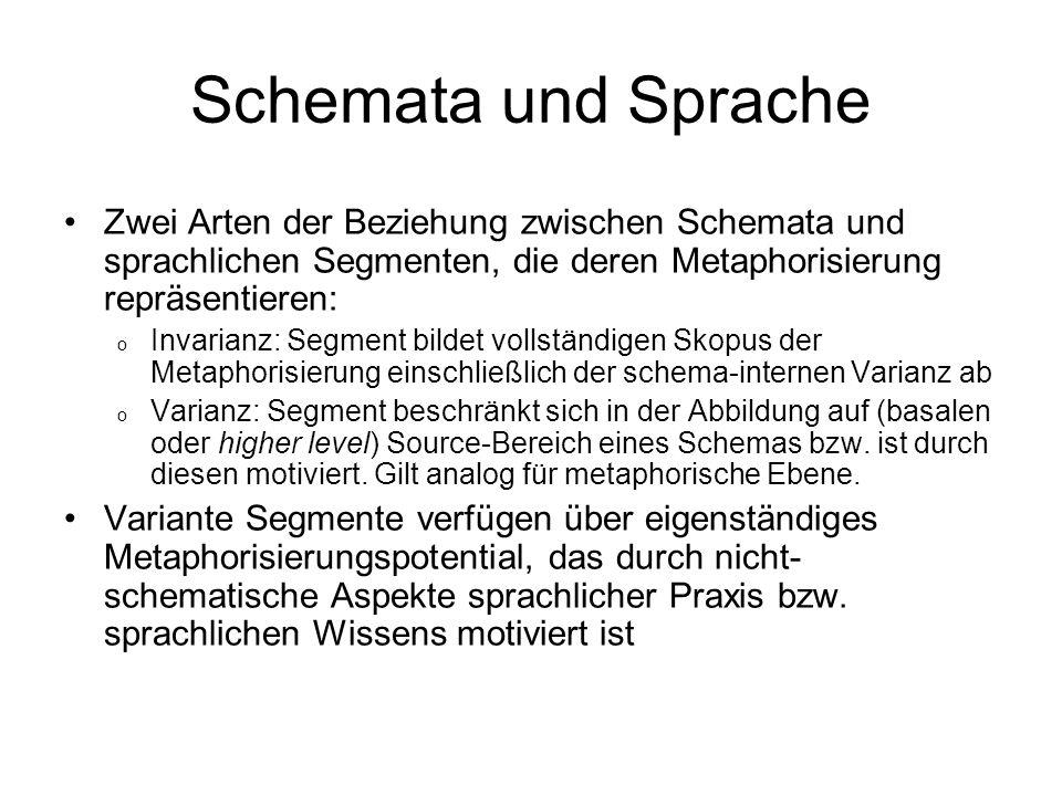 Schemata und Sprache Zwei Arten der Beziehung zwischen Schemata und sprachlichen Segmenten, die deren Metaphorisierung repräsentieren: