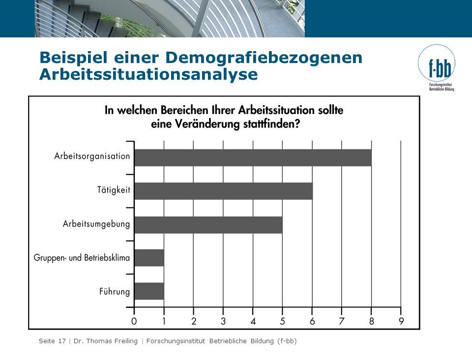 Beispiel einer Demografiebezogenen Arbeitssituationsanalyse