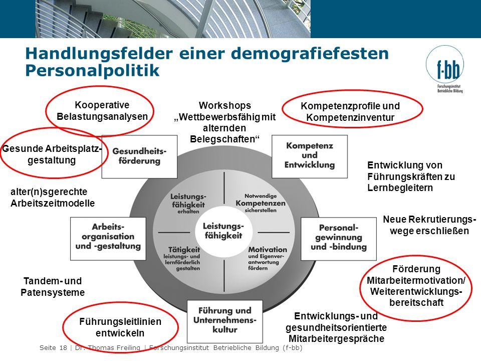 Handlungsfelder einer demografiefesten Personalpolitik