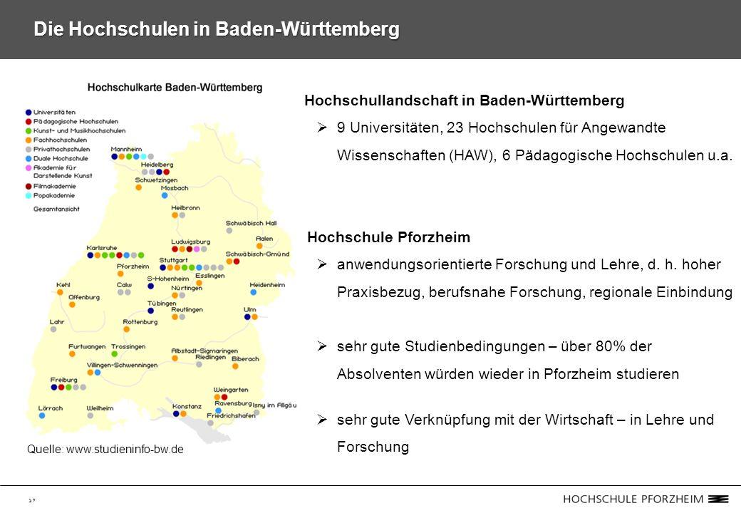 Die Hochschulen in Baden-Württemberg