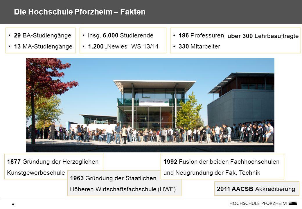 Die Hochschule Pforzheim – Fakten