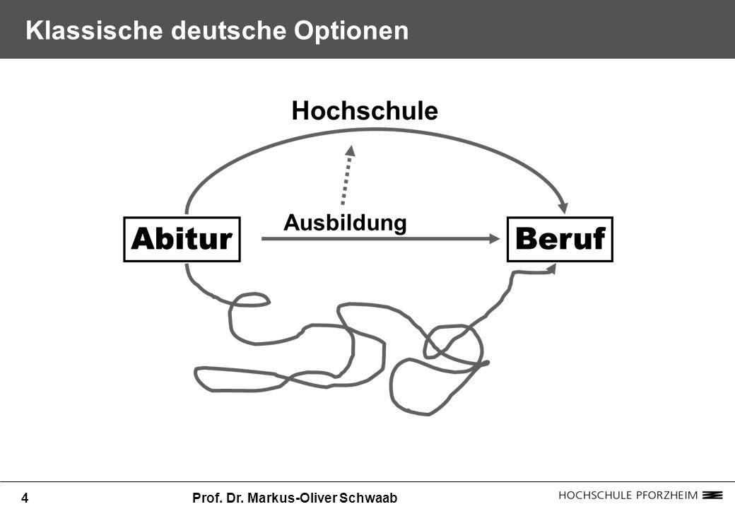 Klassische deutsche Optionen