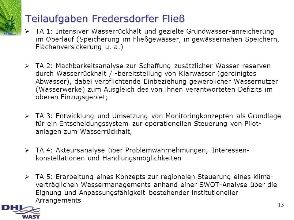 Teilaufgaben Fredersdorfer Fließ