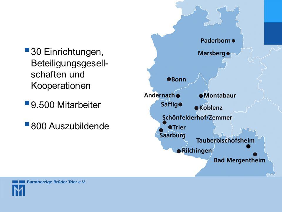 30 Einrichtungen, Beteiligungsgesell-