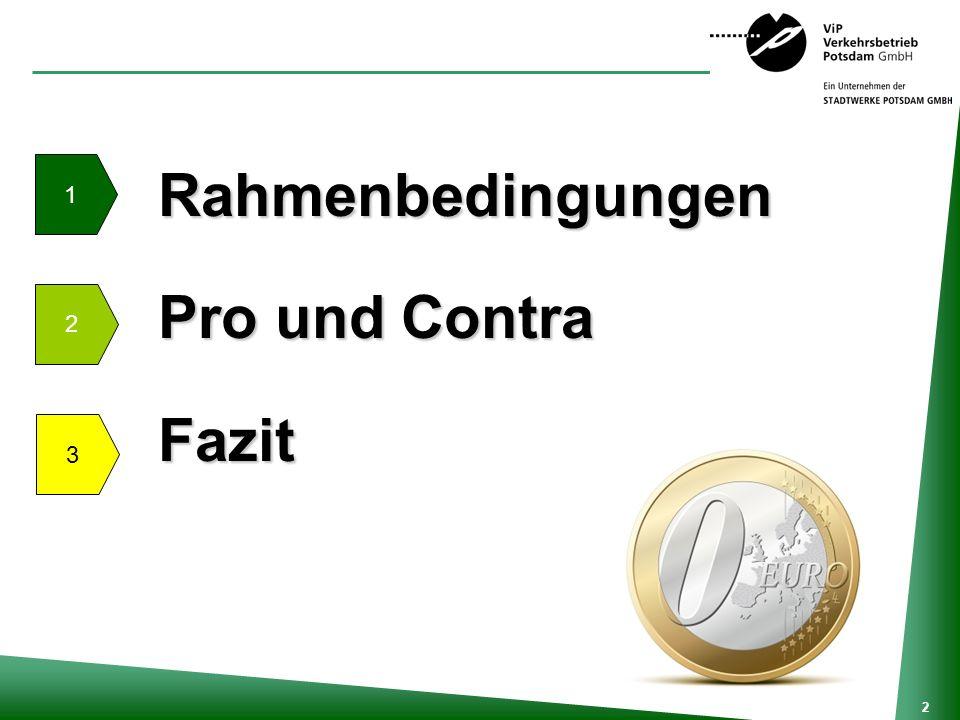 Rahmenbedingungen Pro und Contra Fazit 1 2 3