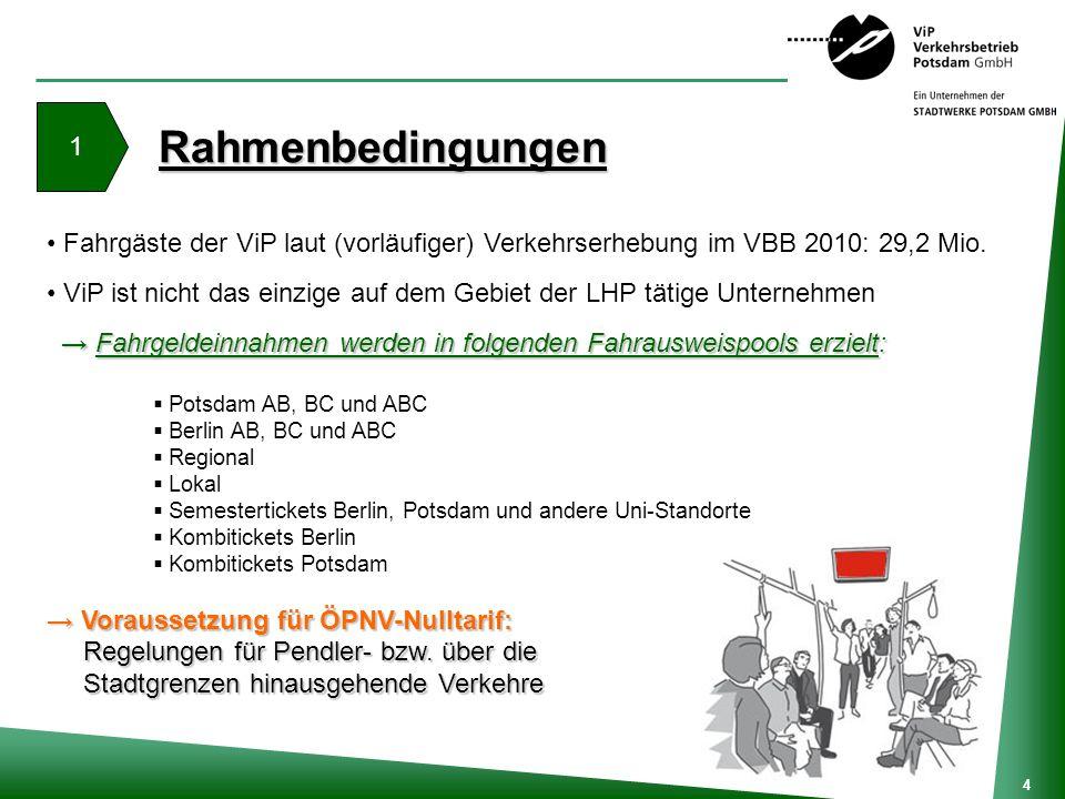 1 Rahmenbedingungen. Fahrgäste der ViP laut (vorläufiger) Verkehrserhebung im VBB 2010: 29,2 Mio.