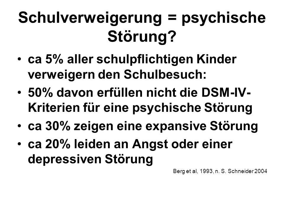 Schulverweigerung = psychische Störung