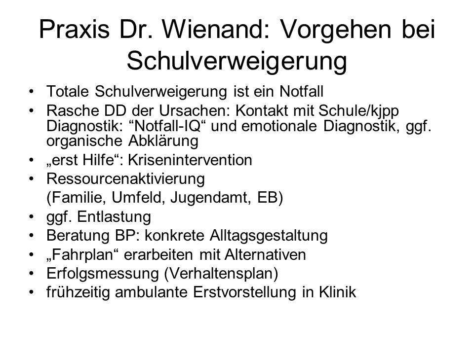 Praxis Dr. Wienand: Vorgehen bei Schulverweigerung