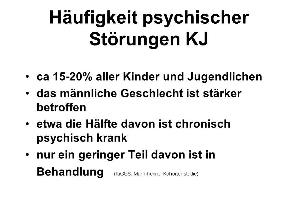 Häufigkeit psychischer Störungen KJ