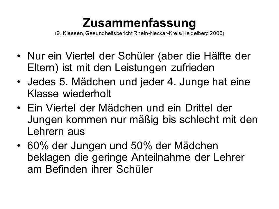 Zusammenfassung (9. Klassen, Gesundheitsbericht Rhein-Neckar-Kreis/Heidelberg 2006)