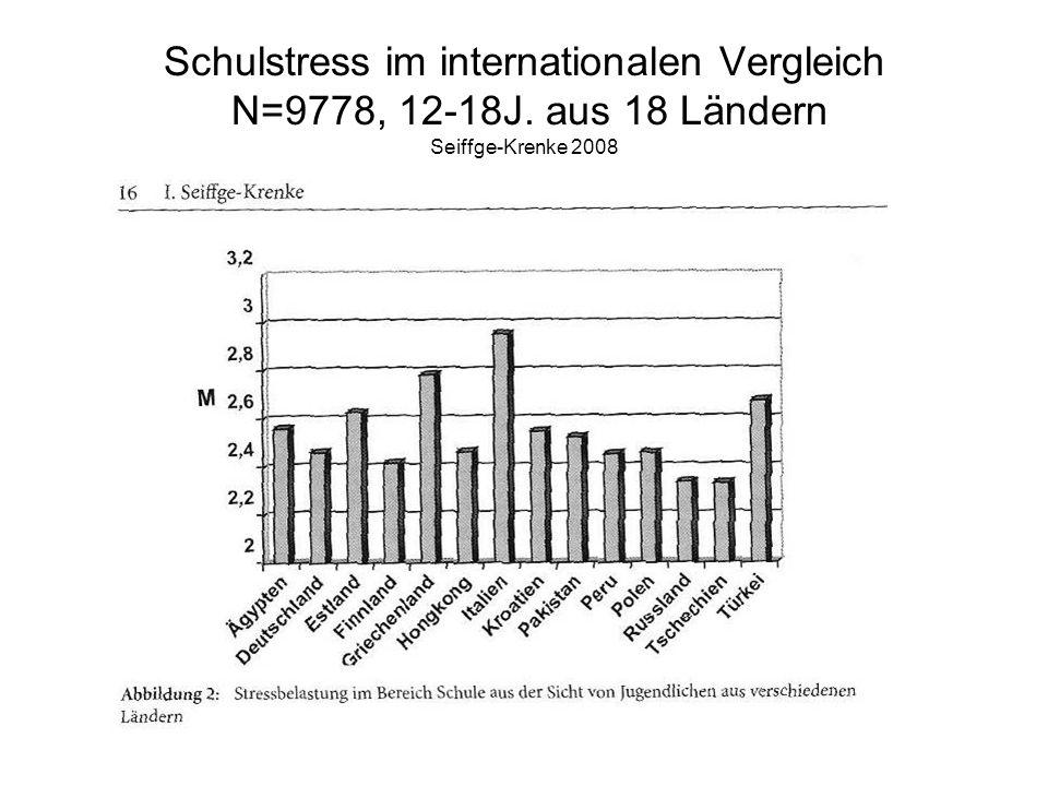 Schulstress im internationalen Vergleich N=9778, 12-18J