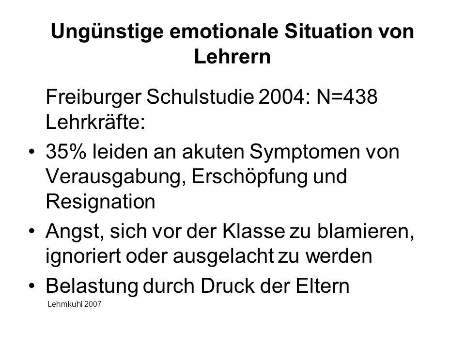 Ungünstige emotionale Situation von Lehrern
