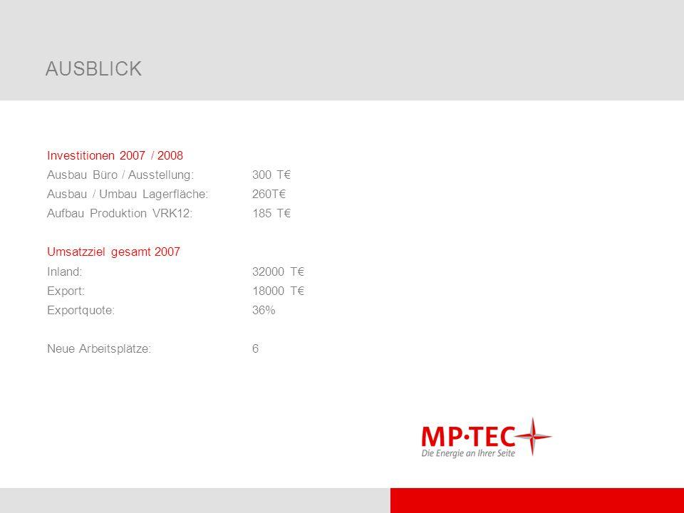 AUSBLICK Investitionen 2007 / 2008 Ausbau Büro / Ausstellung: 300 T€