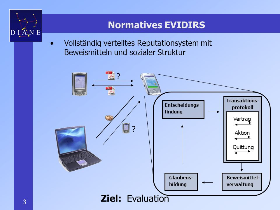 Normatives EVIDIRS Ziel: Evaluation