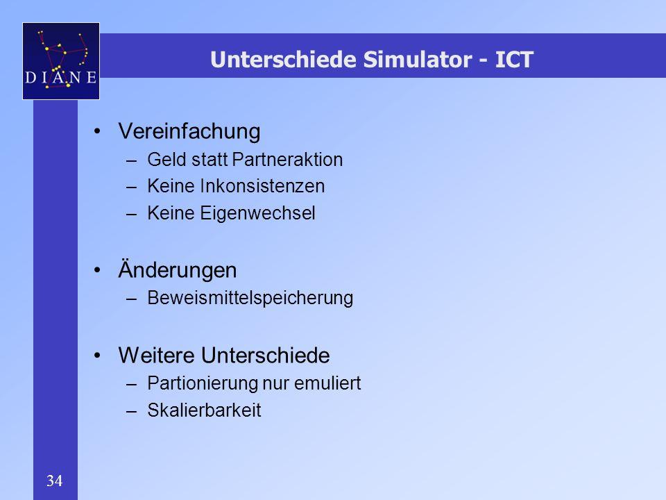 Unterschiede Simulator - ICT