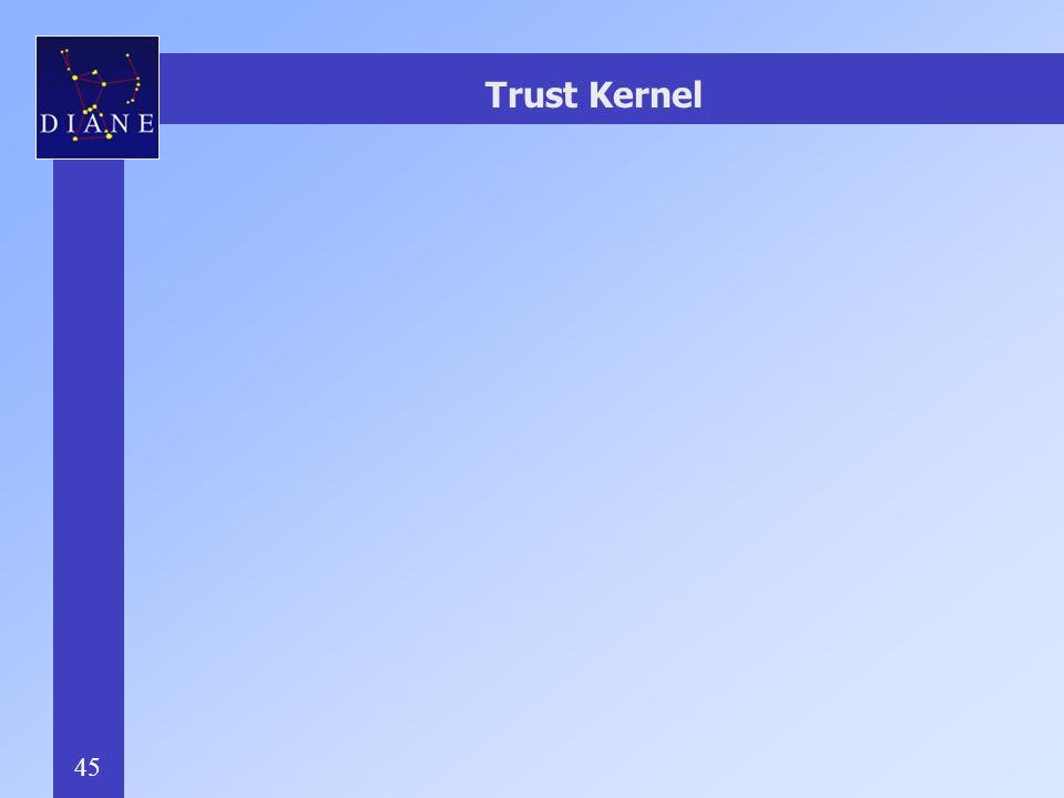 Trust Kernel