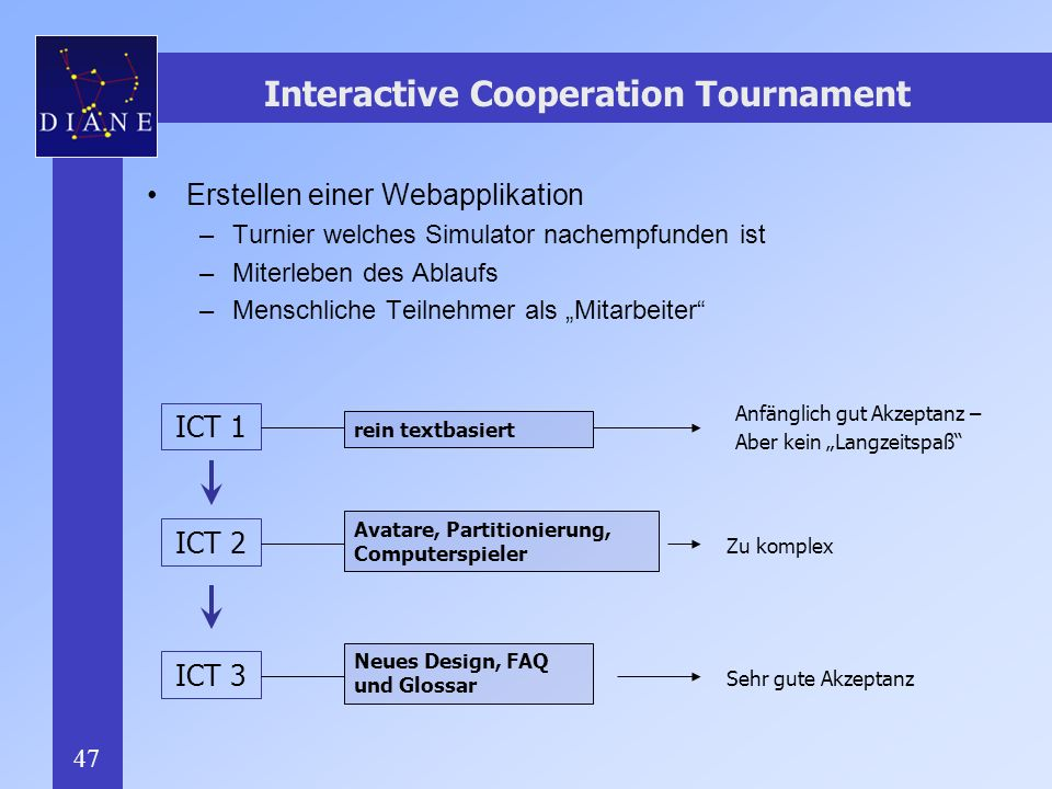 Interactive Cooperation Tournament