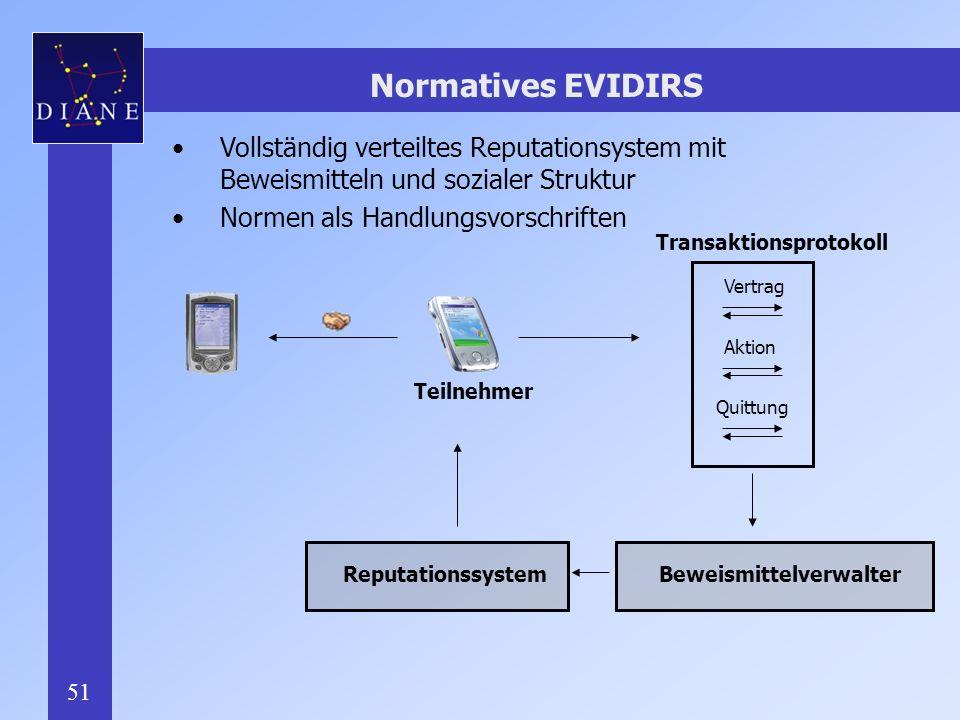Normatives EVIDIRS Vollständig verteiltes Reputationsystem mit Beweismitteln und sozialer Struktur.
