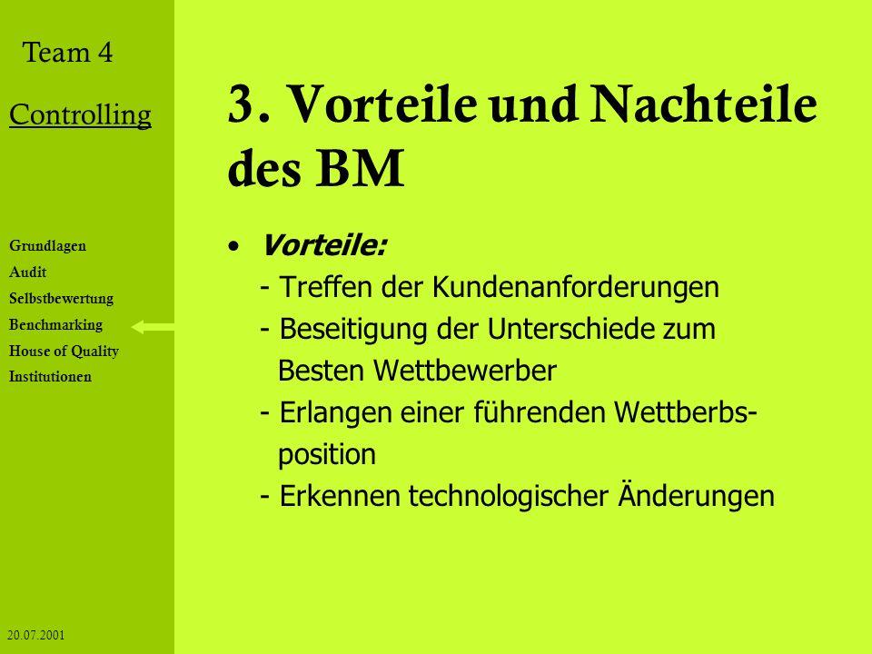 3. Vorteile und Nachteile des BM